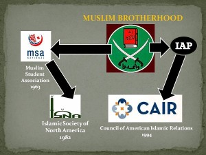Muslim Brotherhood Web Of Deceit